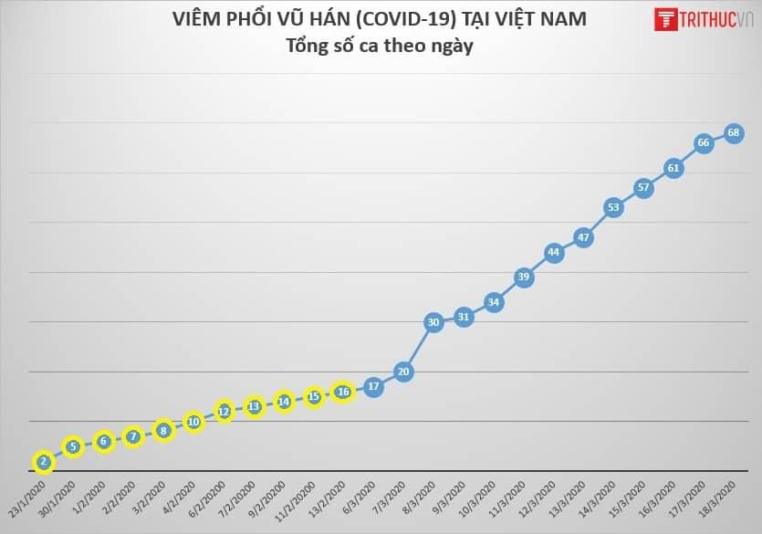 covid-19, virus corona việt nam