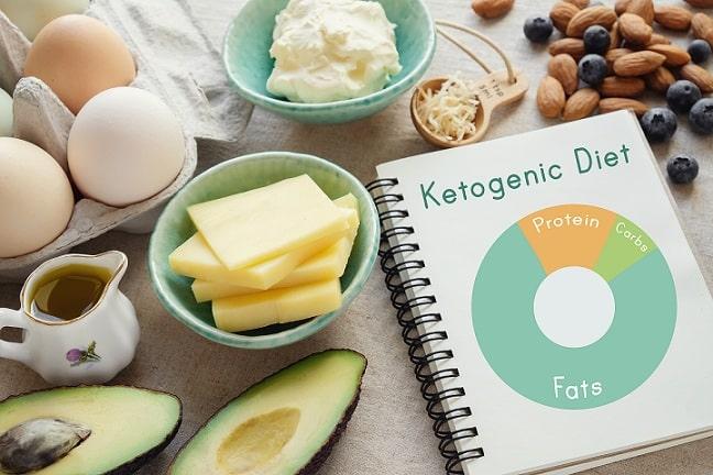 chế độ ăn tốt nhất với người mắc bệnh tiểu đường, chế độ ăn Keto