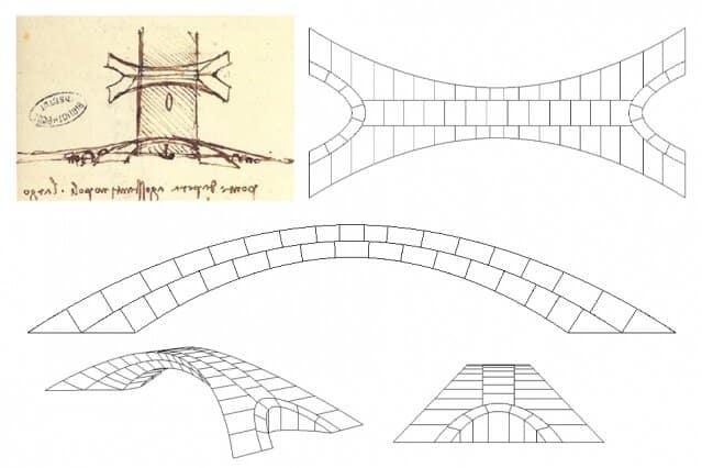 Thiết kế cây cầu 500 năm trước của Da Vinci được MIT chứng minh khả thi