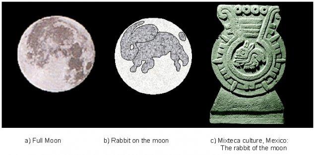 Hình ảnh của Mặt Trăng do kính thiên văn chụp (a), truyền thuyết về Thỏ ngọc trên Mặt Trăng (b), bản đồ Mặt Trăng của người Maya (c). (Ảnh: reddit)