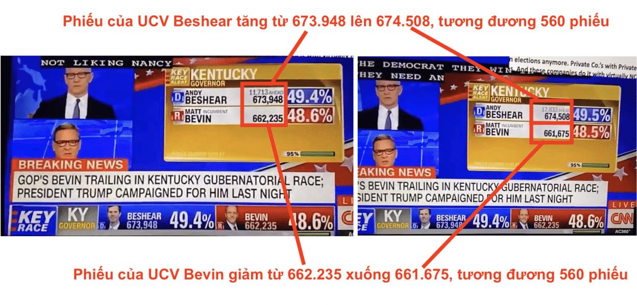 Gian lận phiếu bầu